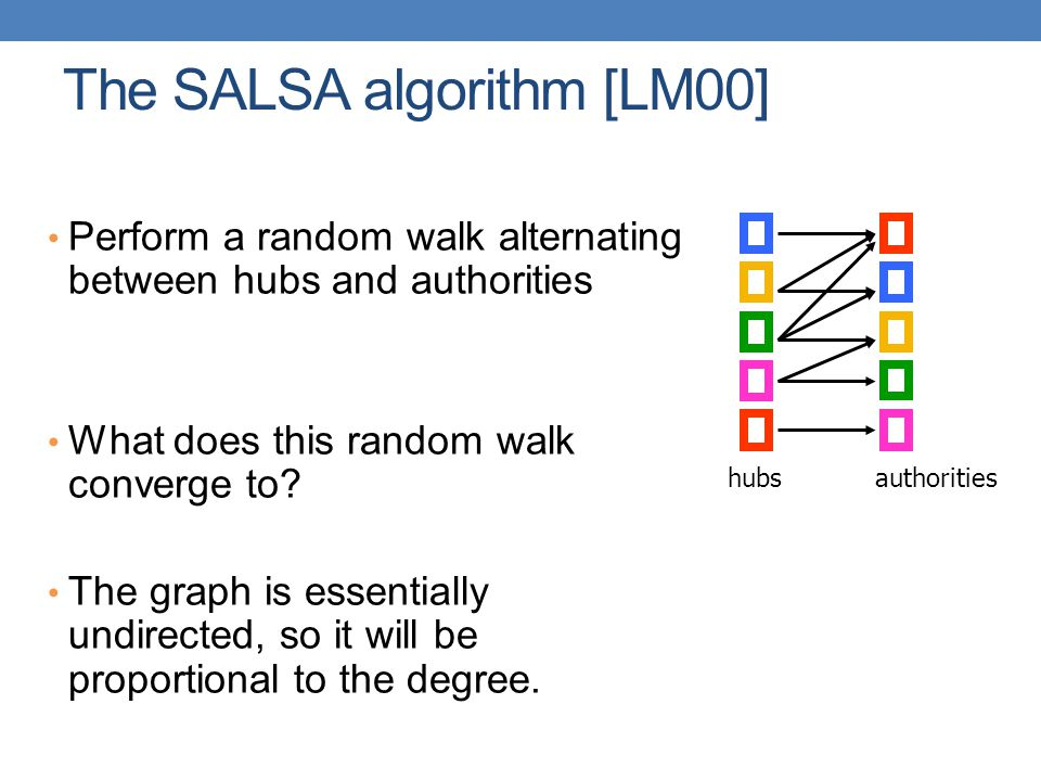 The SALSA algorithm [LM00]